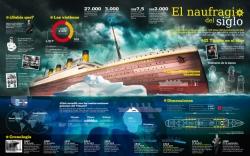 el titanic revista correo